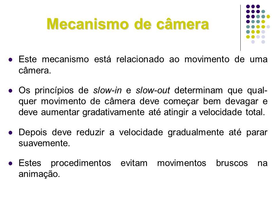 Mecanismo de câmera Este mecanismo está relacionado ao movimento de uma câmera.
