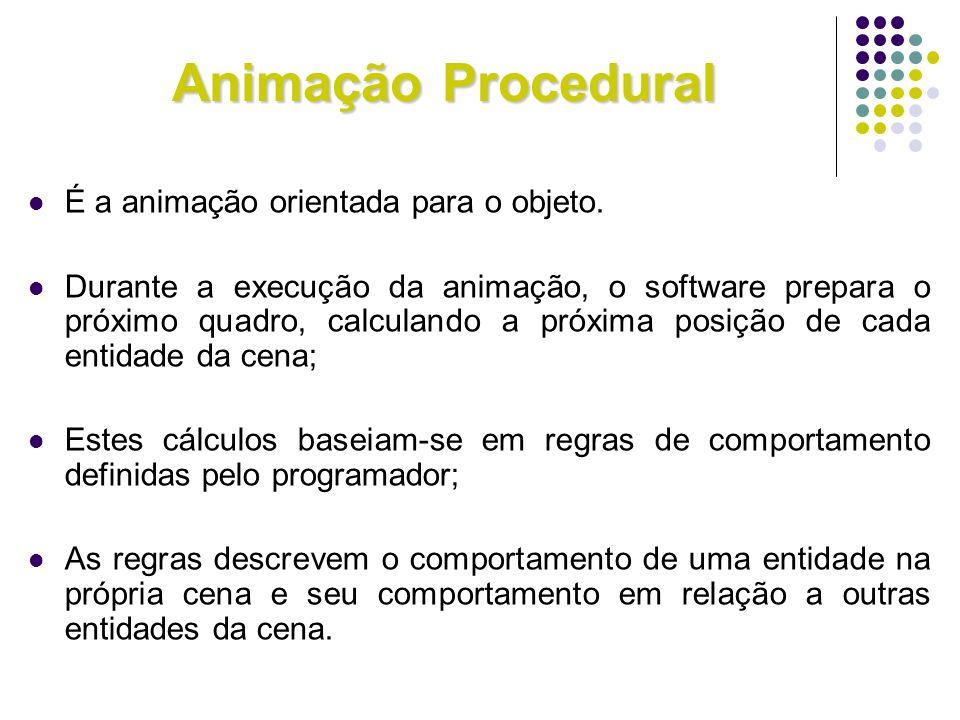 Animação Procedural É a animação orientada para o objeto.