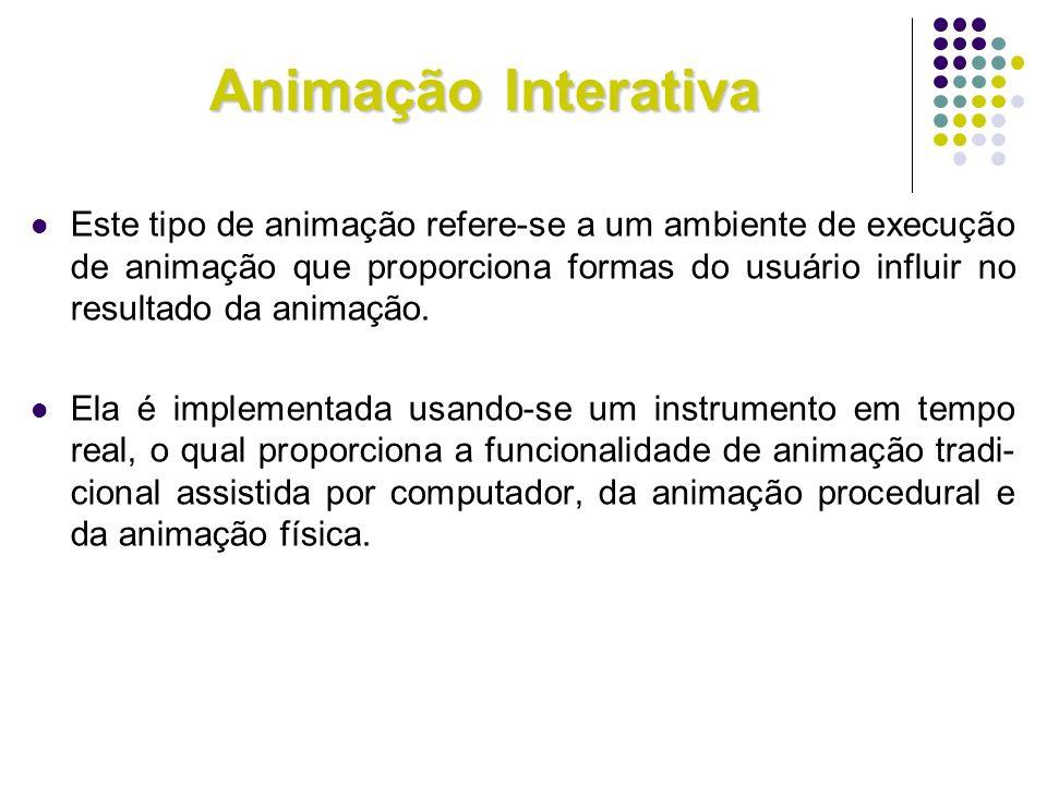 Animação Interativa