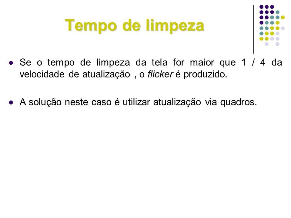 Tempo de limpeza Se o tempo de limpeza da tela for maior que 1 / 4 da velocidade de atualização , o flicker é produzido.