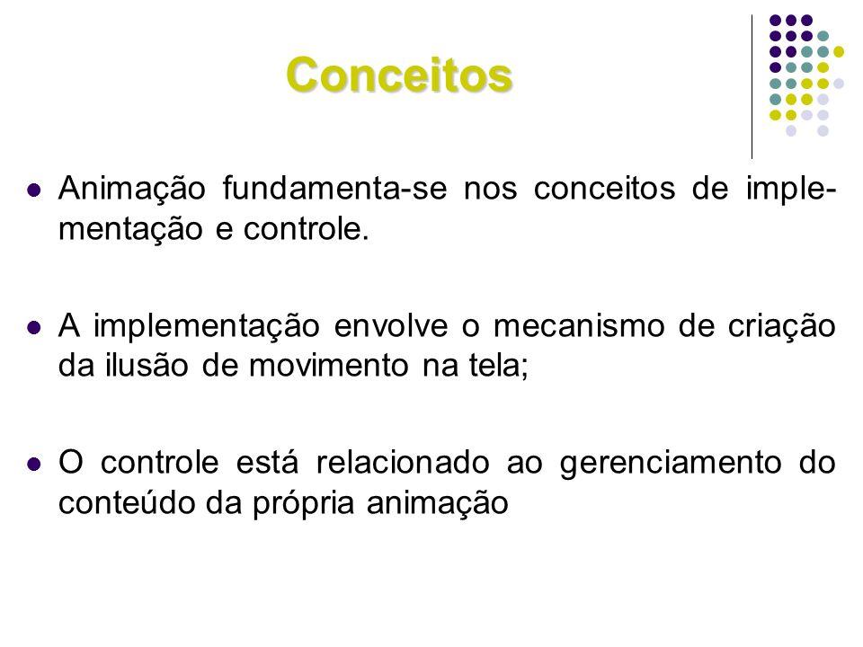 Conceitos Animação fundamenta-se nos conceitos de imple-mentação e controle.