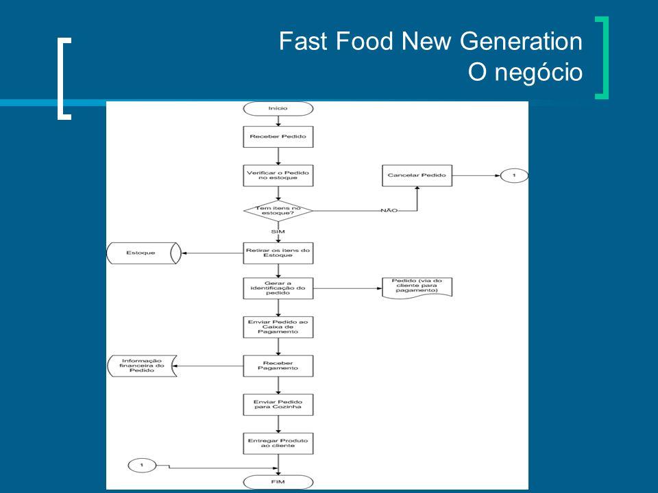Fast Food New Generation O negócio