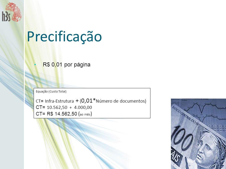 Precificação R$ 0,01 por página