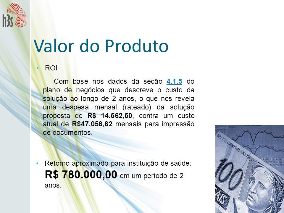 Valor do Produto ROI.