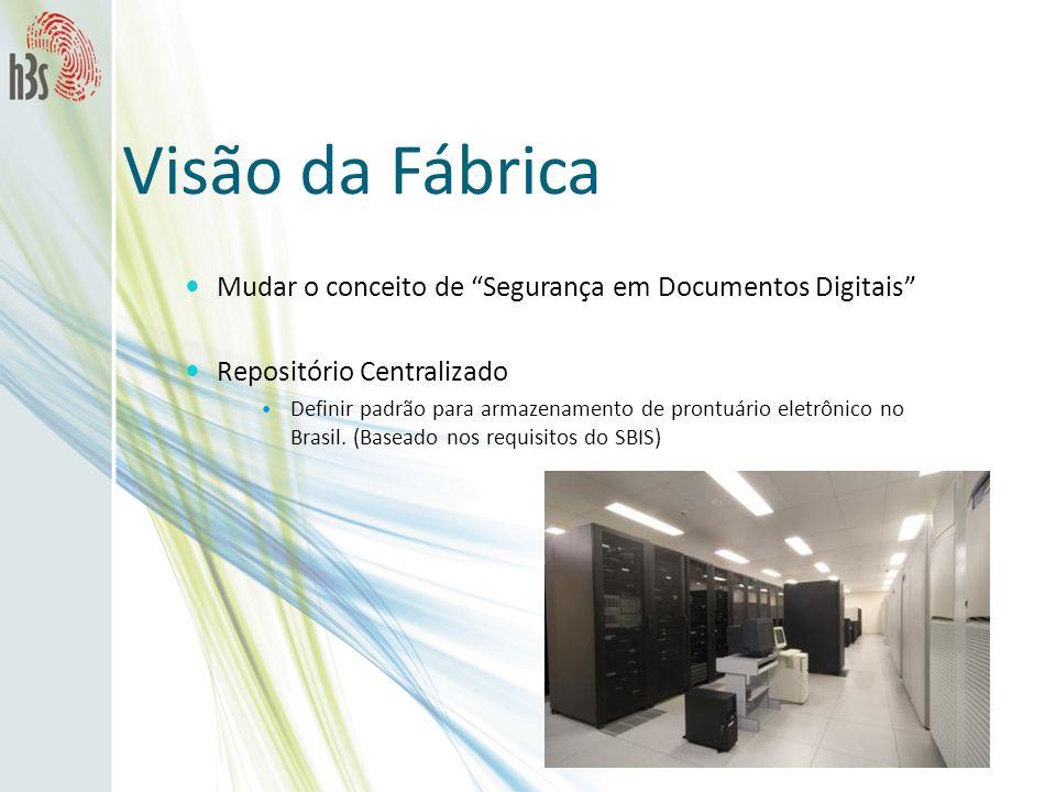 Visão da Fábrica Mudar o conceito de Segurança em Documentos Digitais Repositório Centralizado.