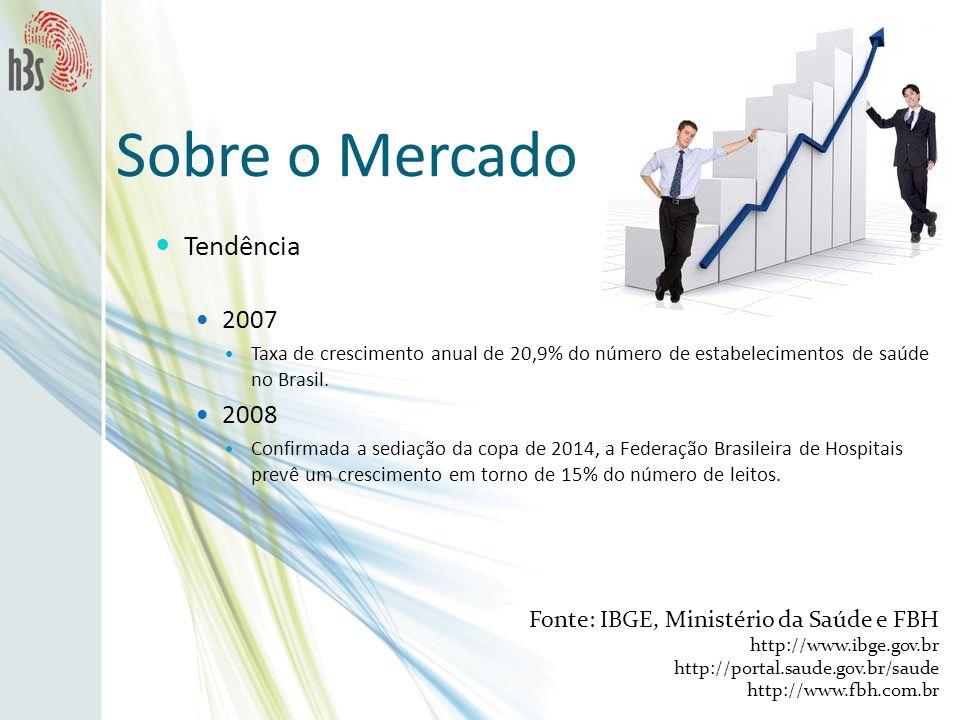 Sobre o Mercado Tendência 2007 2008