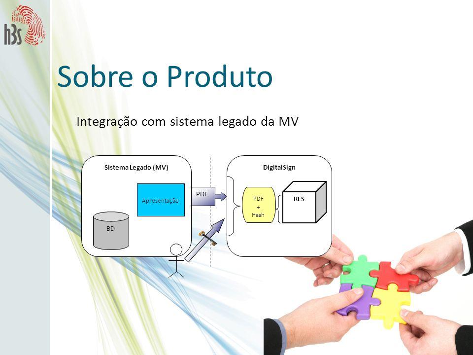 Sobre o Produto Integração com sistema legado da MV DigitalSign