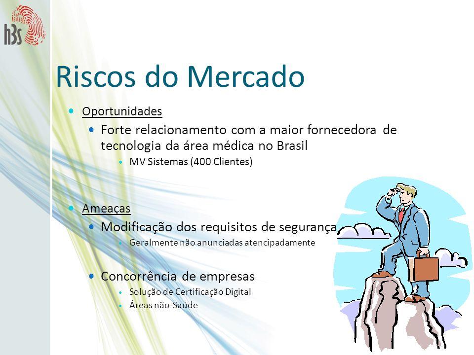 Riscos do Mercado Oportunidades. Forte relacionamento com a maior fornecedora de tecnologia da área médica no Brasil.