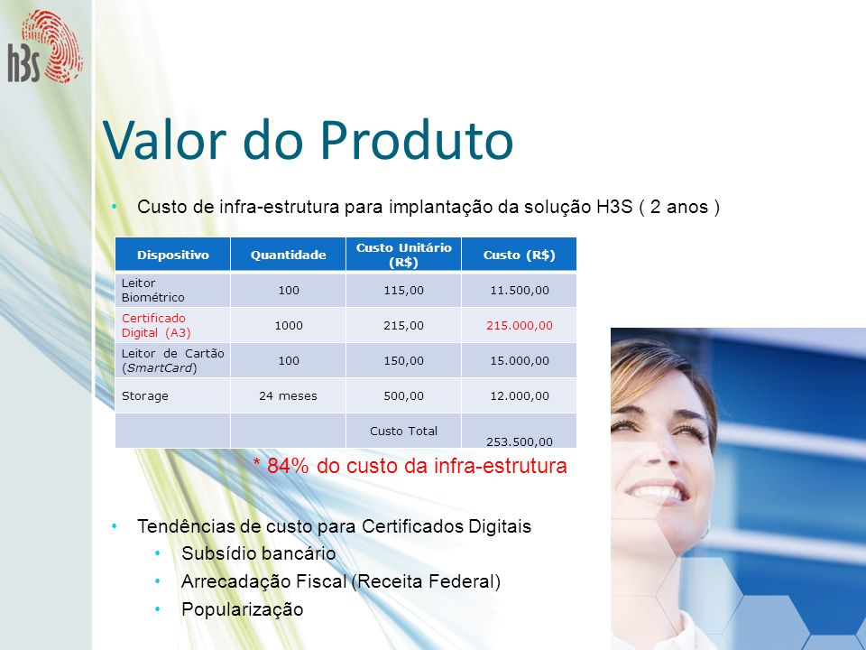 Valor do Produto * 84% do custo da infra-estrutura