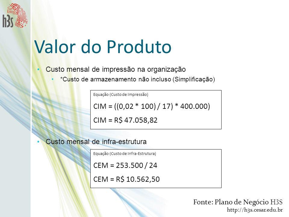 Valor do Produto CIM = ((0,02 * 100) / 17) * 400.000)