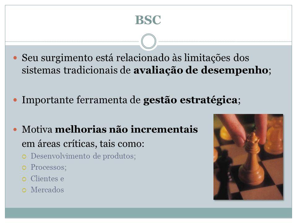 BSC Seu surgimento está relacionado às limitações dos sistemas tradicionais de avaliação de desempenho;