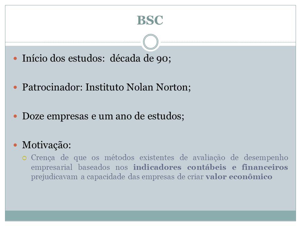 BSC Início dos estudos: década de 90;