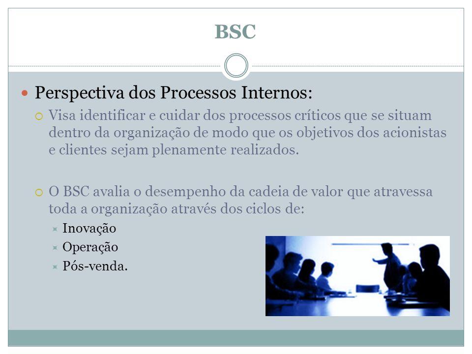 BSC Perspectiva dos Processos Internos: