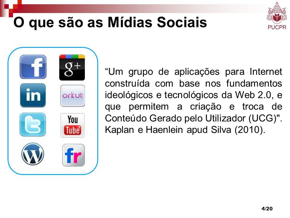 O que são as Mídias Sociais