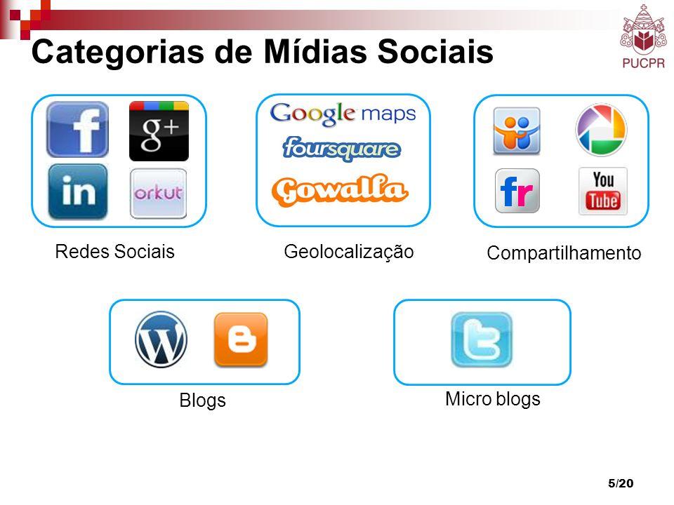 Categorias de Mídias Sociais