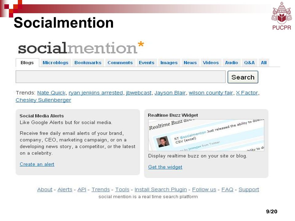 Socialmention 19-Jul-2008