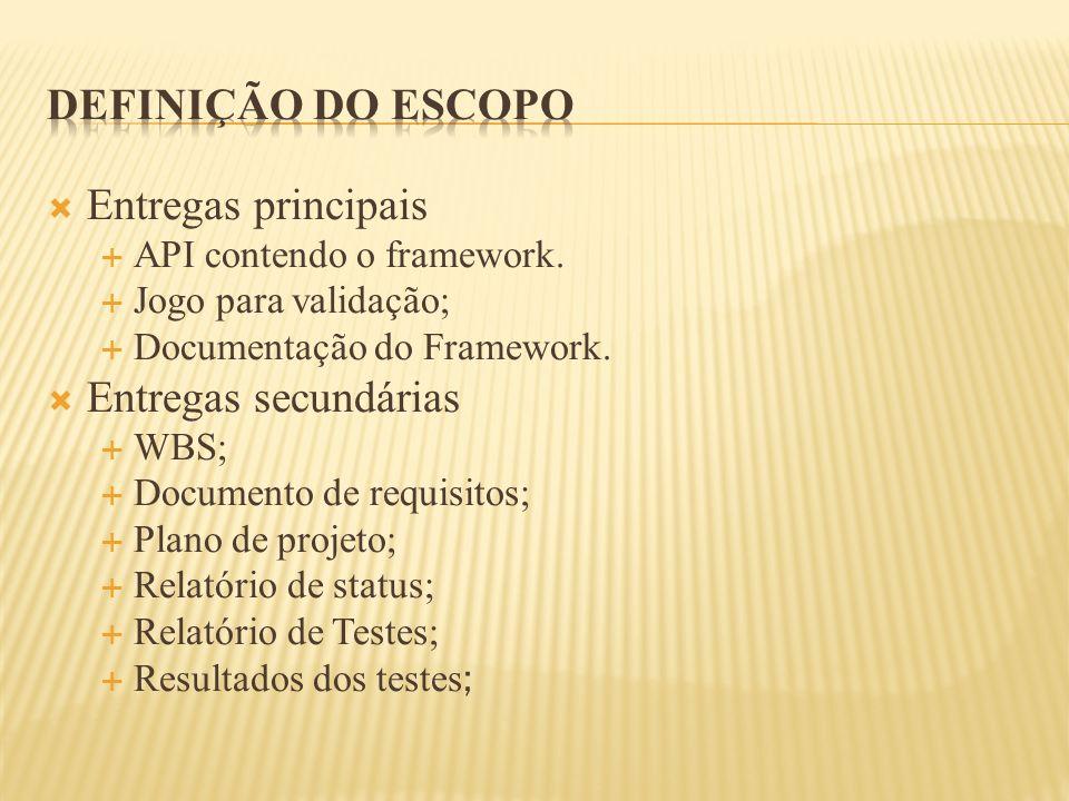 Definição do escopo Entregas principais Entregas secundárias