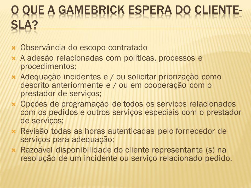 O que a GameBrick espera do Cliente-SLA