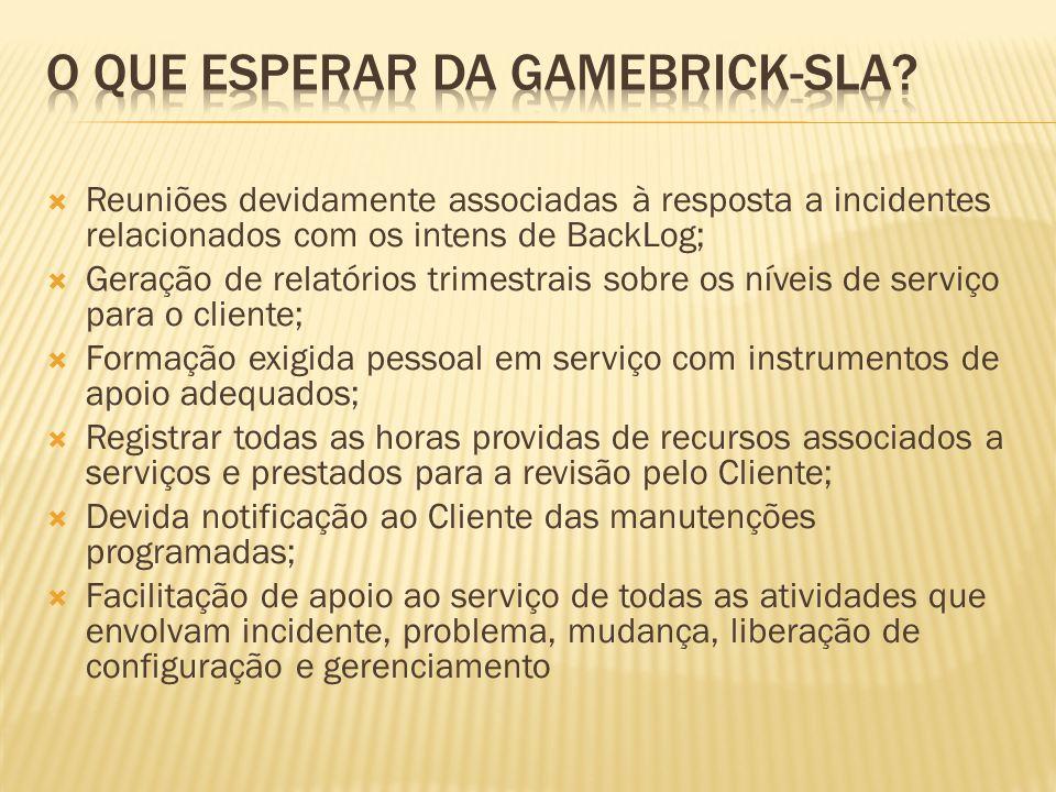 O que esperar da GameBrick-SLA