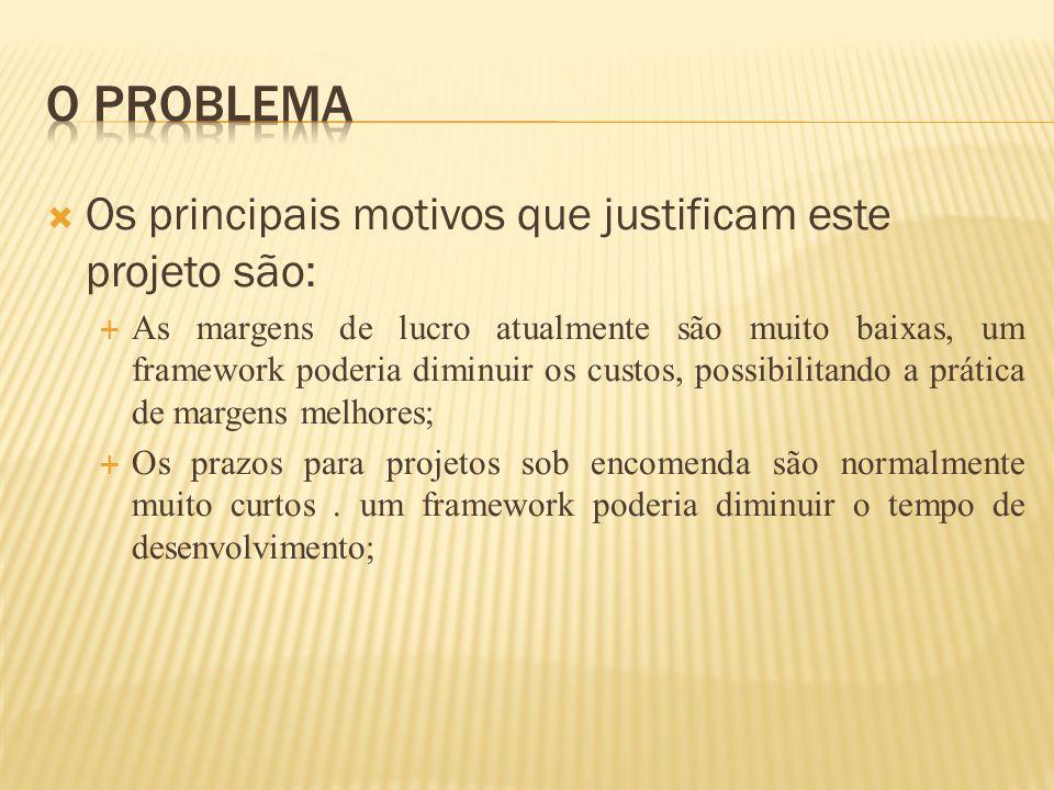 O Problema Os principais motivos que justificam este projeto são: