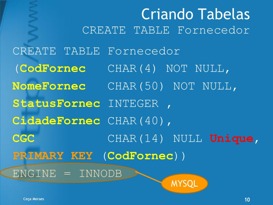 Criando Tabelas CREATE TABLE Fornecedor
