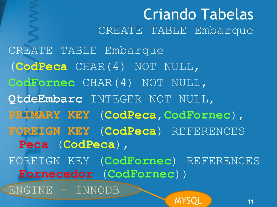 Criando Tabelas CREATE TABLE Embarque