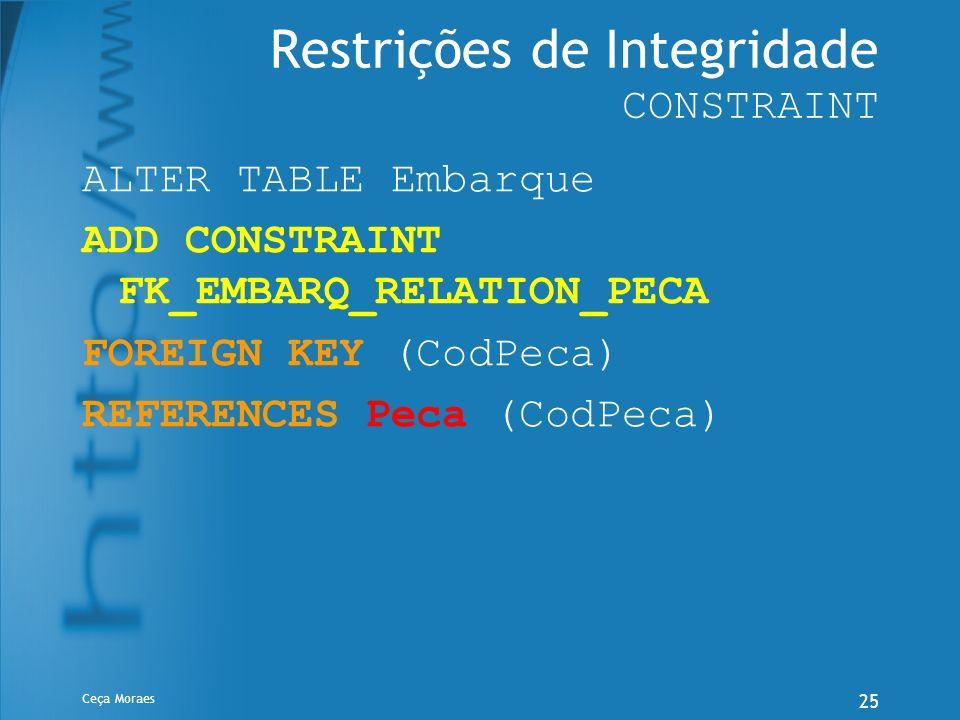 Restrições de Integridade CONSTRAINT