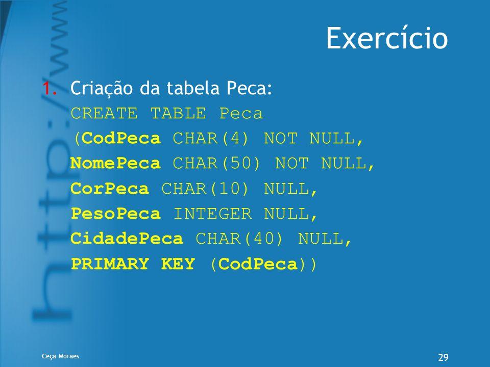 Exercício Criação da tabela Peca: CREATE TABLE Peca
