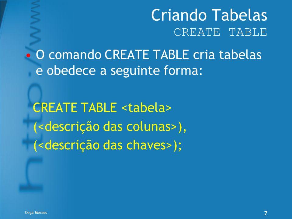 Criando Tabelas CREATE TABLE
