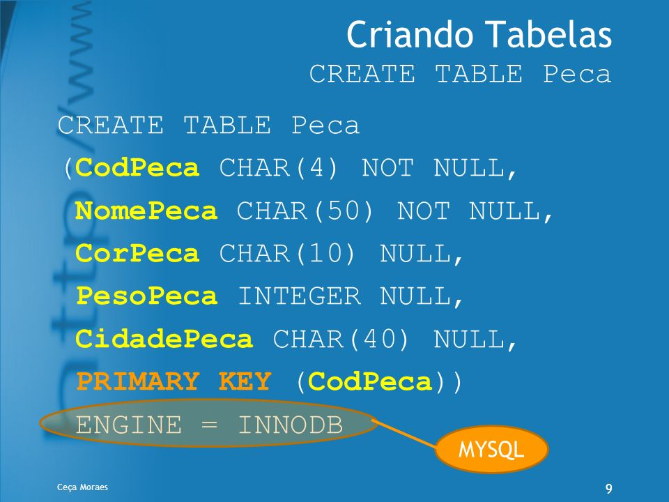 Criando Tabelas CREATE TABLE Peca