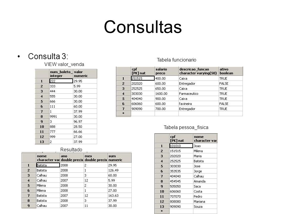 Consultas Consulta 3: Tabela funcionario VIEW valor_venda