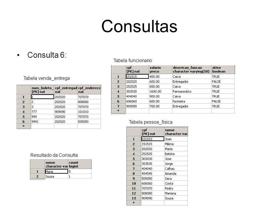 Consultas Consulta 6: Tabela funcionario Tabela venda_entrega
