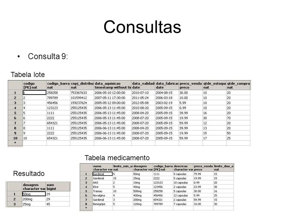 Consultas Consulta 9: Tabela lote Tabela medicamento Resultado