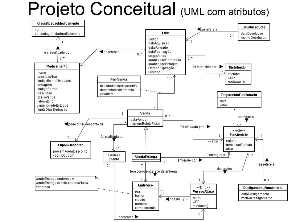 Projeto Conceitual (UML com atributos)