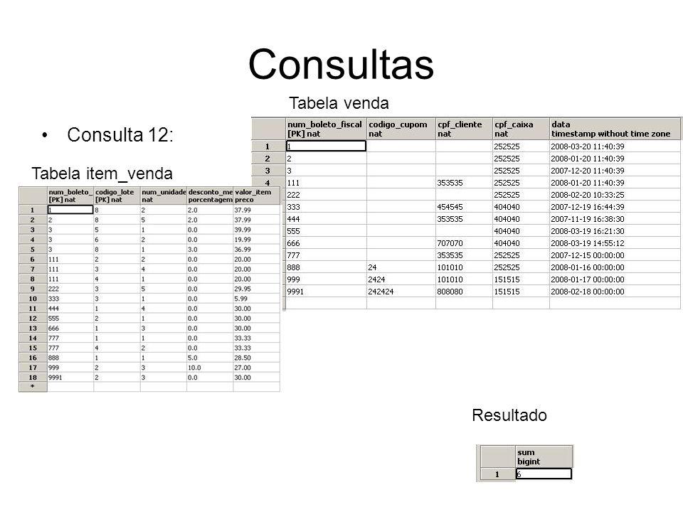 Consultas Tabela venda Consulta 12: Tabela item_venda Resultado