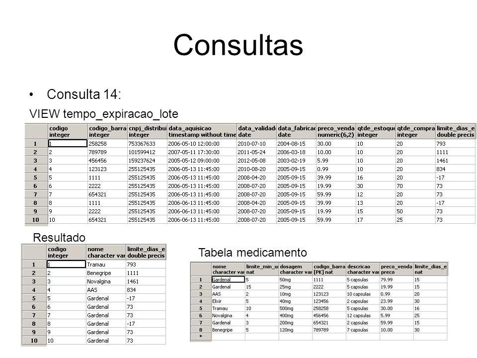 Consultas Consulta 14: VIEW tempo_expiracao_lote Resultado