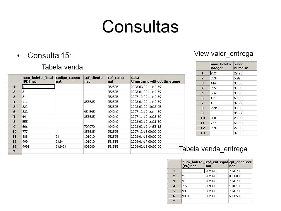 Consultas Consulta 15: View valor_entrega Tabela venda
