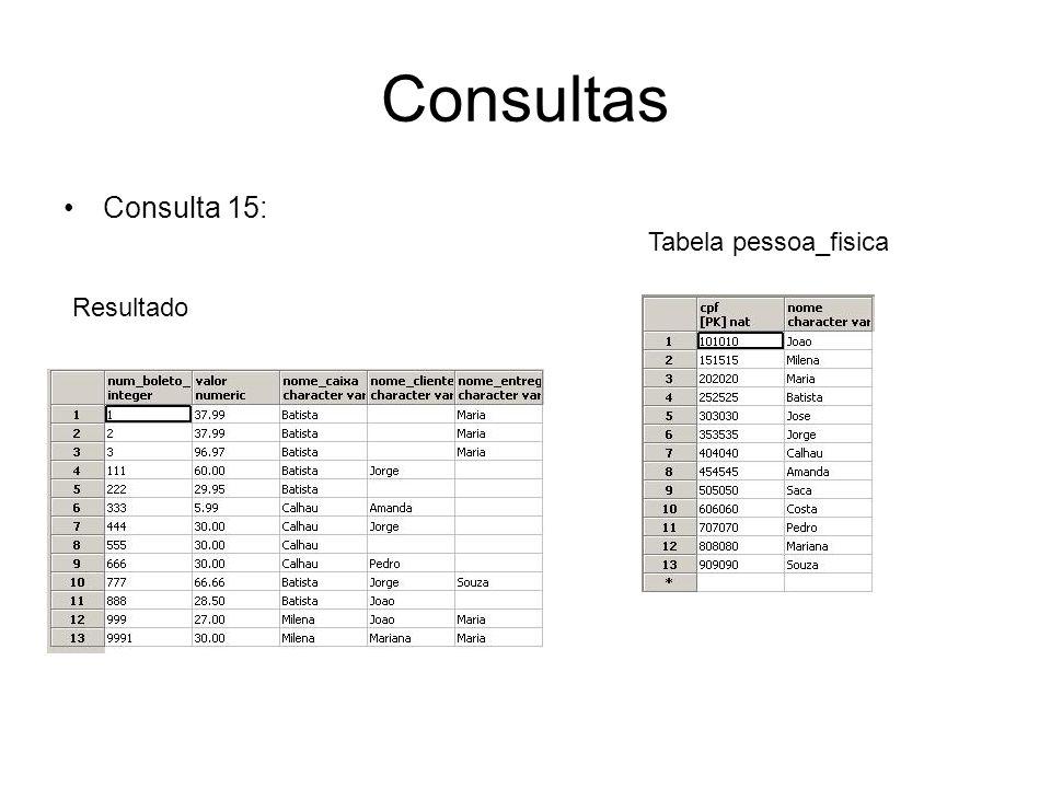 Consultas Consulta 15: Tabela pessoa_fisica Resultado