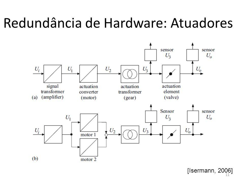 Redundância de Hardware: Atuadores