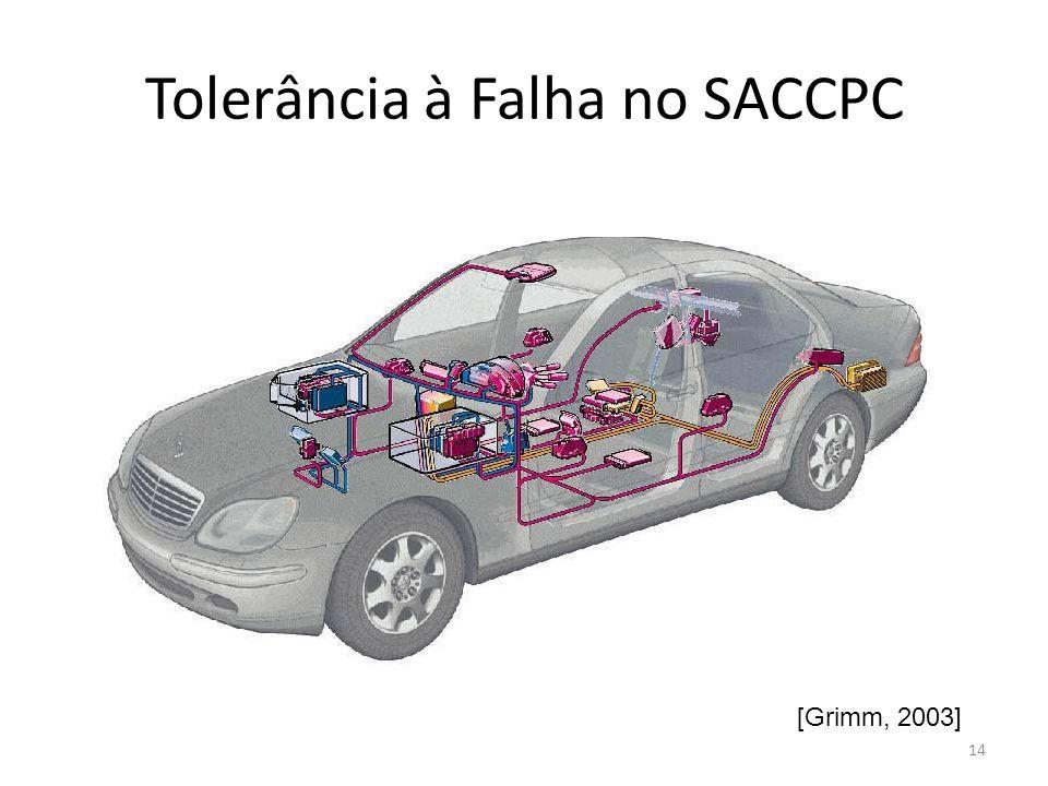 Tolerância à Falha no SACCPC