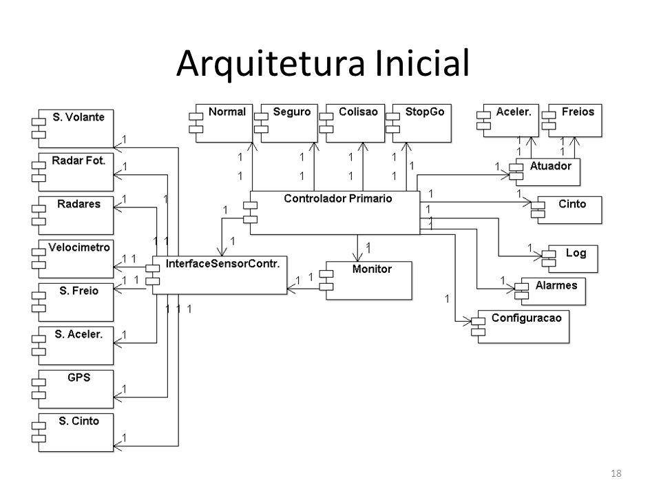 Arquitetura Inicial