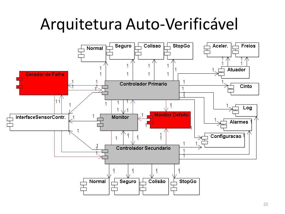Arquitetura Auto-Verificável