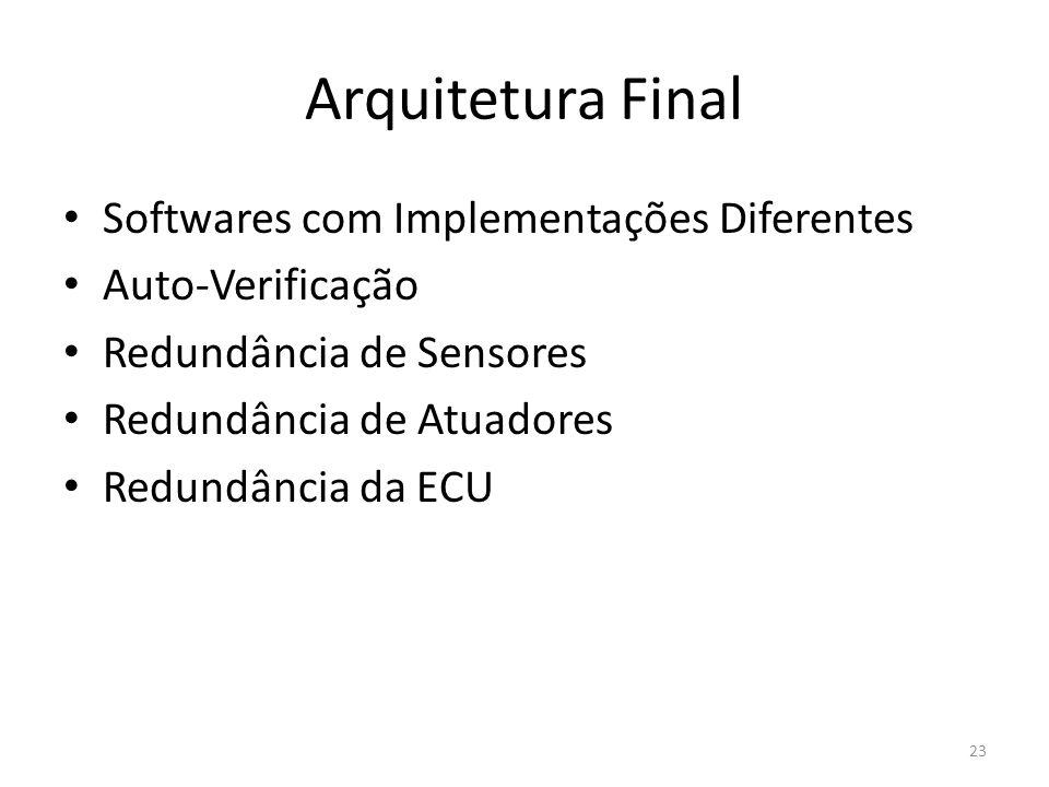 Arquitetura Final Softwares com Implementações Diferentes
