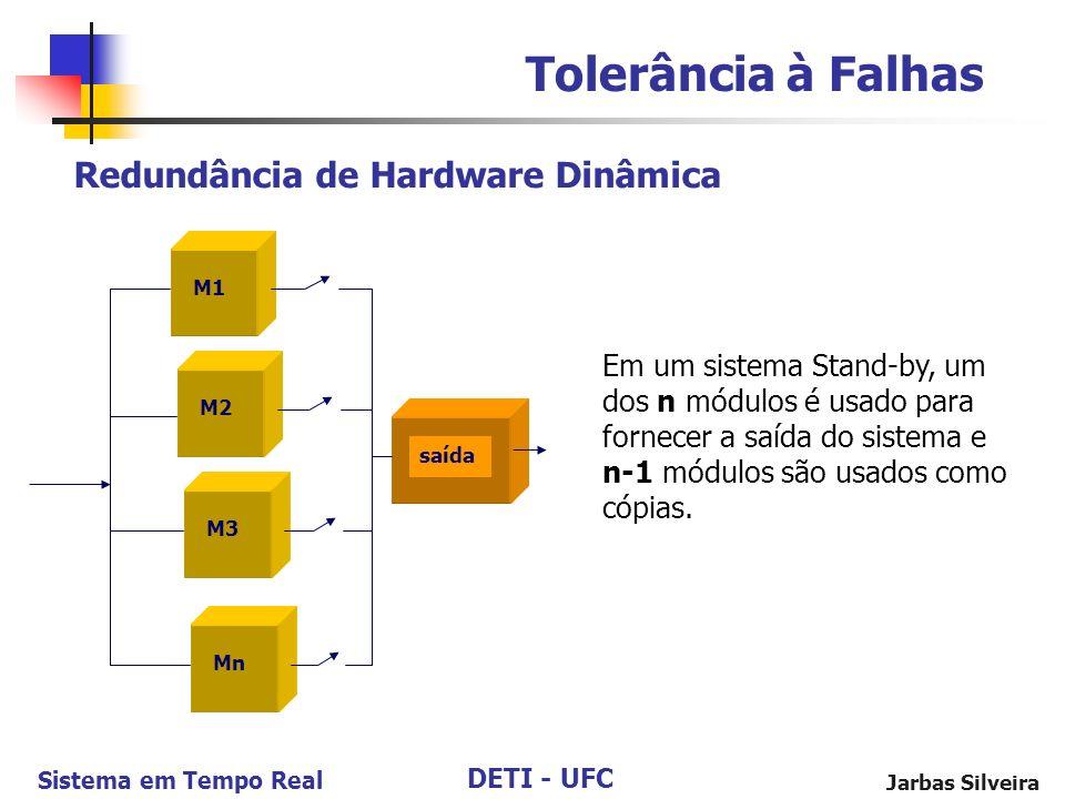 Redundância de Hardware Dinâmica