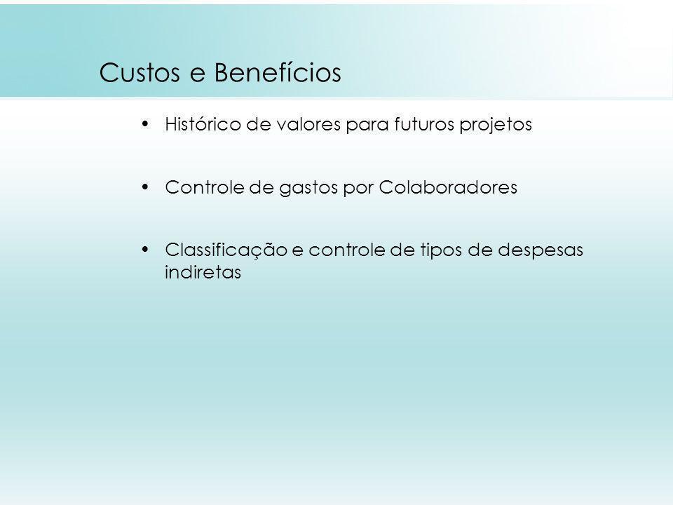 Custos e BenefíciosHistórico de valores para futuros projetos. Controle de gastos por Colaboradores.