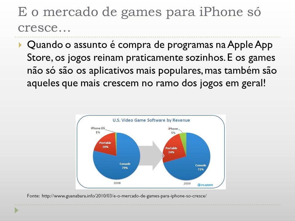 E o mercado de games para iPhone só cresce…