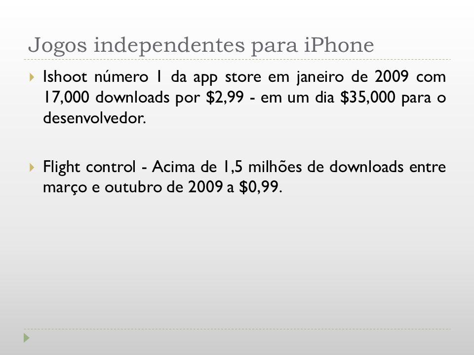Jogos independentes para iPhone