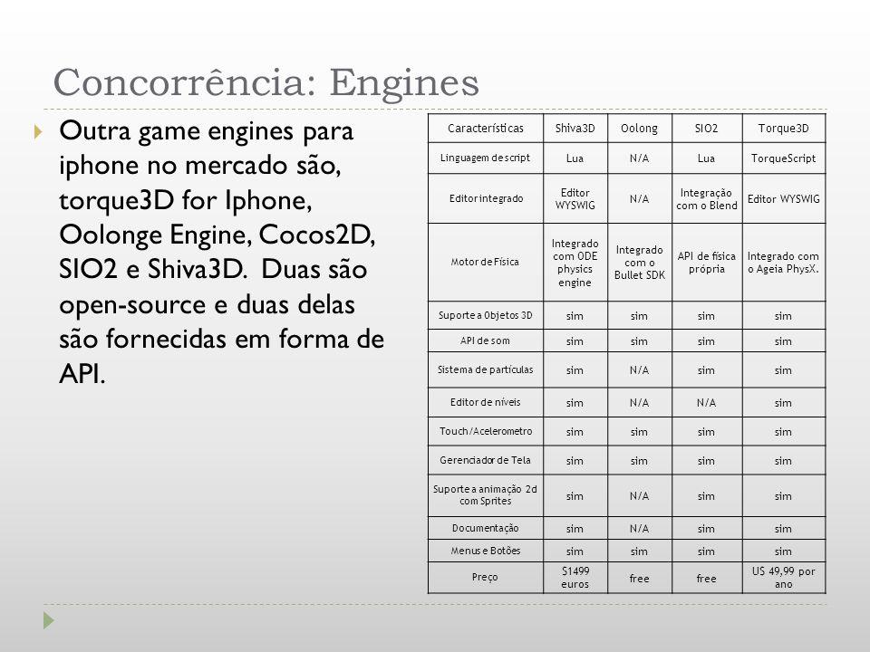 Concorrência: Engines