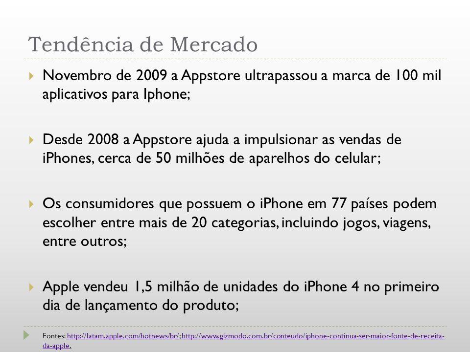 Tendência de Mercado Novembro de 2009 a Appstore ultrapassou a marca de 100 mil aplicativos para Iphone;