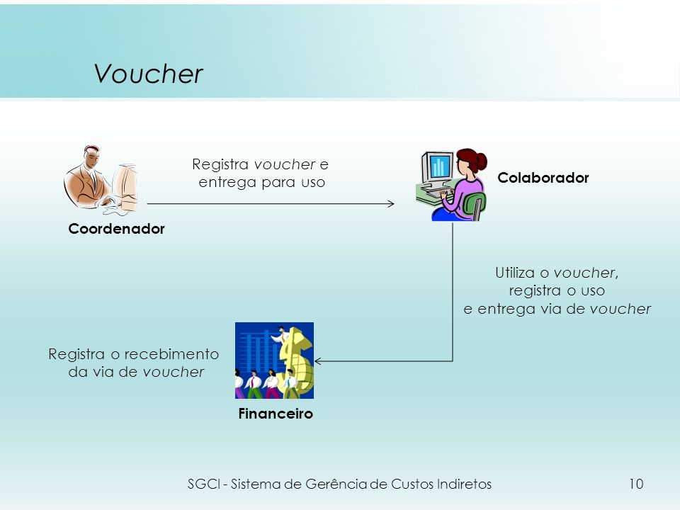 Voucher Registra voucher e entrega para uso Colaborador Coordenador